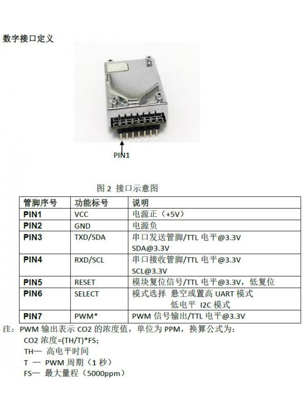 CO2感測器 ( DS-CO2-20 ) DS_CO2_20
